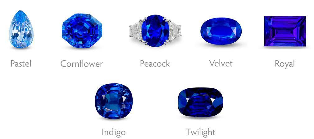 Blue Sapphire Gemstone Information | CeylonGemHub com